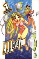 a.i.loveyou